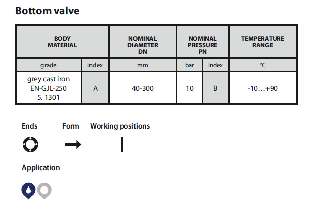 Bottom valve 935 table
