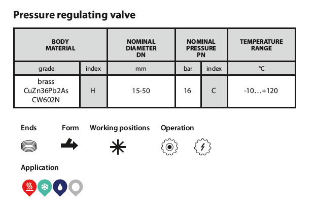 Control valve 223 Table