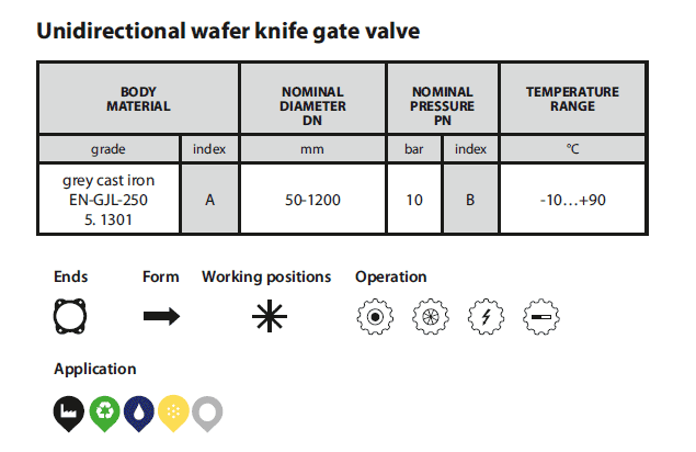 Gate valve 120 table