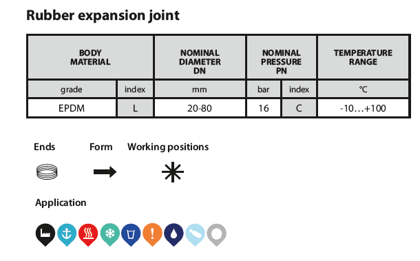 Rubber Expansion Joints 701 table