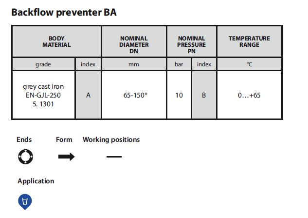Backflow Preventers 405 table
