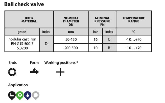 Check valve 400 table